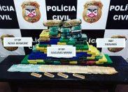PC de Guajará-Mirin, Nova Mamoré e NIIF apreendem cocaína e maconha avaliadas em quase R$ 3 milhões